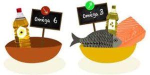 omega 6 vs omega 3 fatty acids for heart health