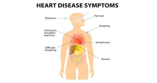 All Heart Disease Symptoms Are Not Created Equal